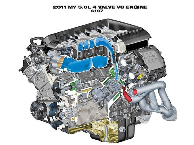 v8 engine diagram ford 4 6 v8 engine diagram ford wiring diagrams