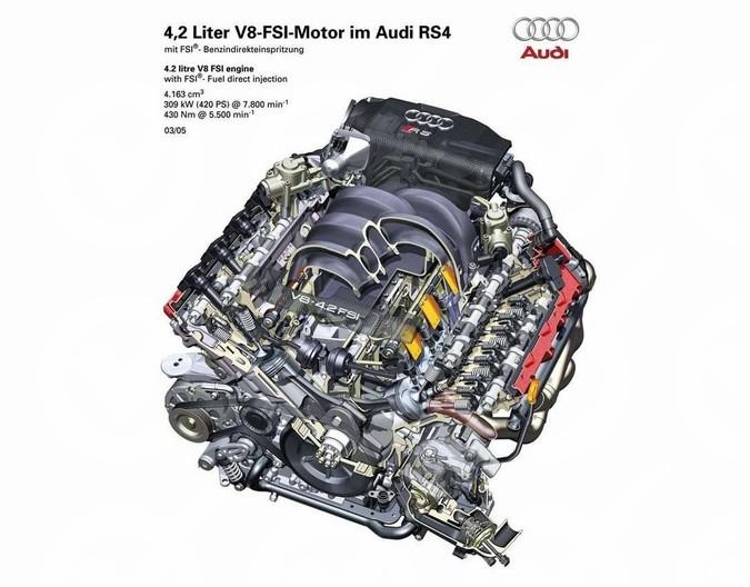BNS 4 2 FSI V8 engine: Audi B7 RS4