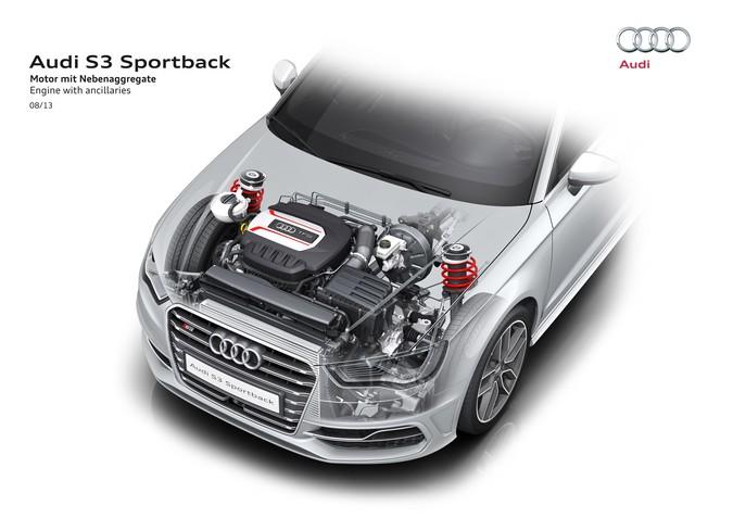 CJXBCJXC TFSI Engine Audi V S - Audi s3 engine