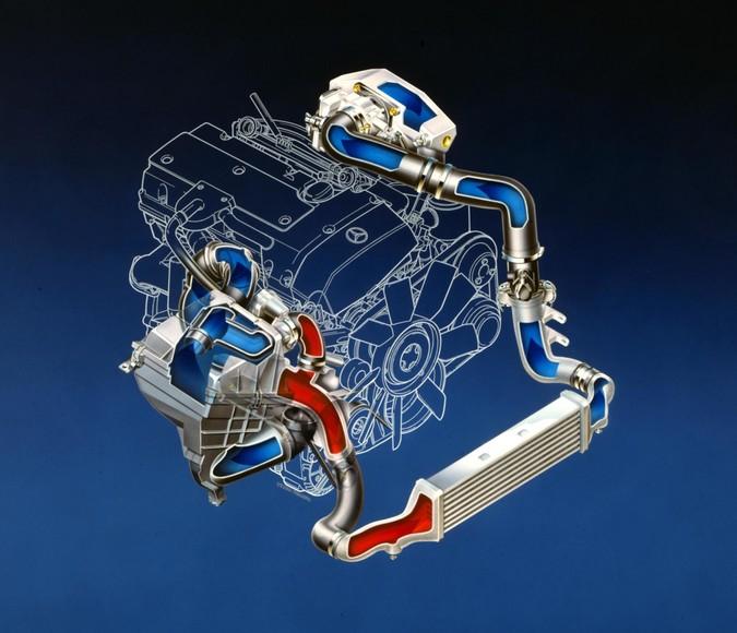 Eaton M45 Supercharger Diagram: Mercedes-Benz M111 Engine