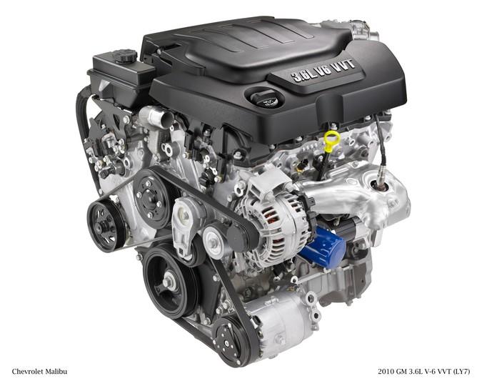 Ecotec Engine Performance | 2018, 2019, 2020 Ford Cars